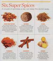 6healingspices